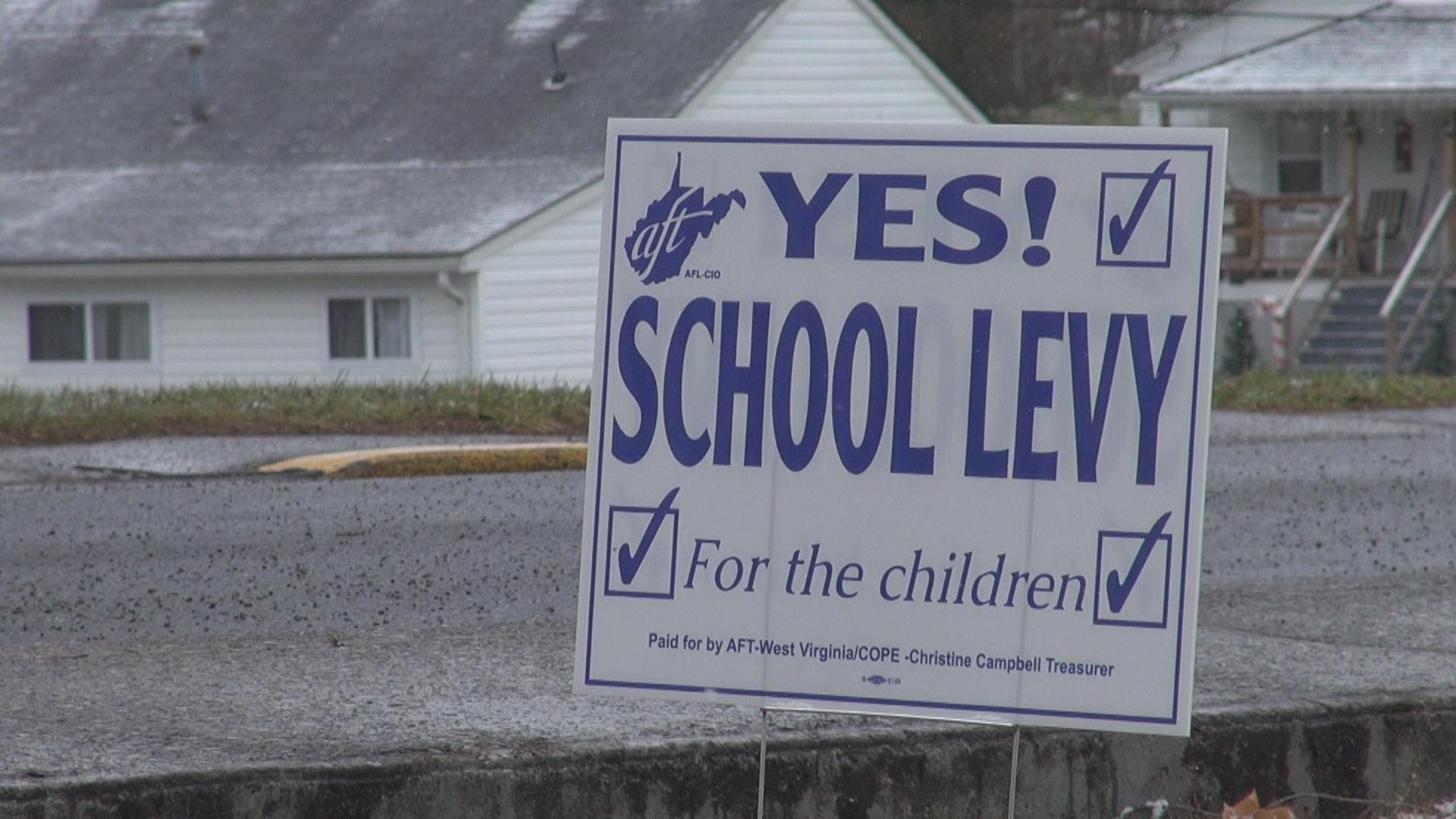 Fayette Co. School Levy