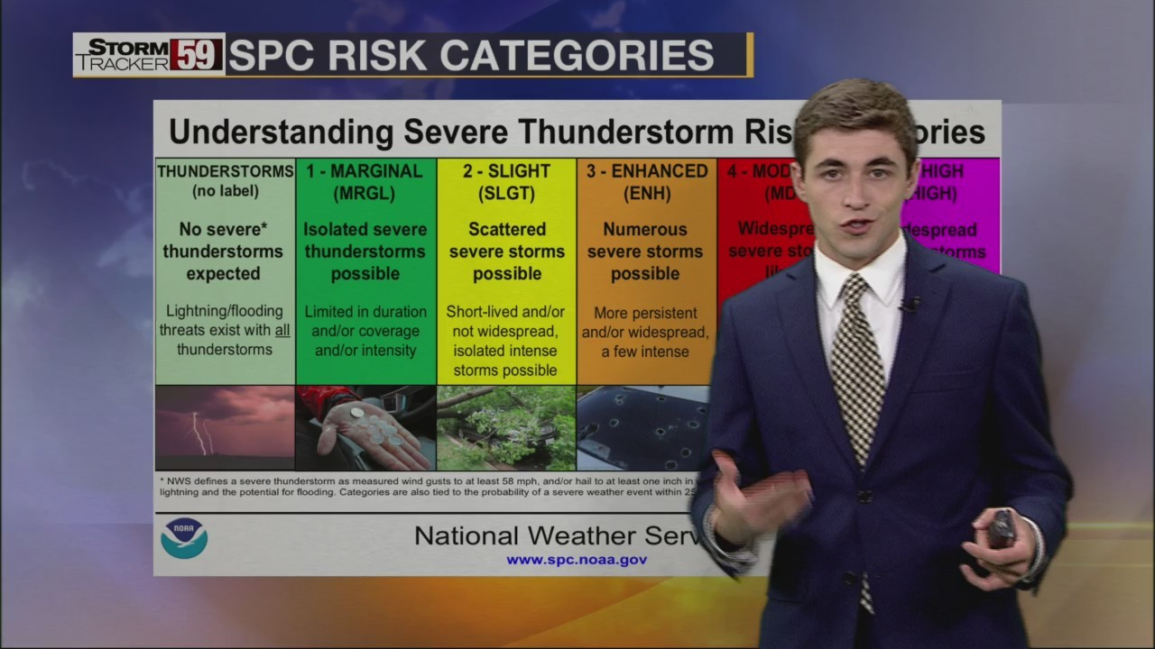 Weather 101: Storm Prediction Risk Categories