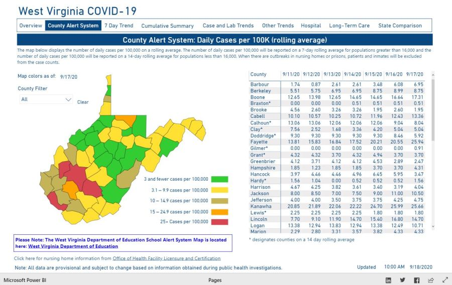 Covid 19 Latest 8 New Deaths Reported In West Virginia Wvns